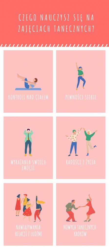 Infografika na temat dlaczego nauka tańca jest ważna.